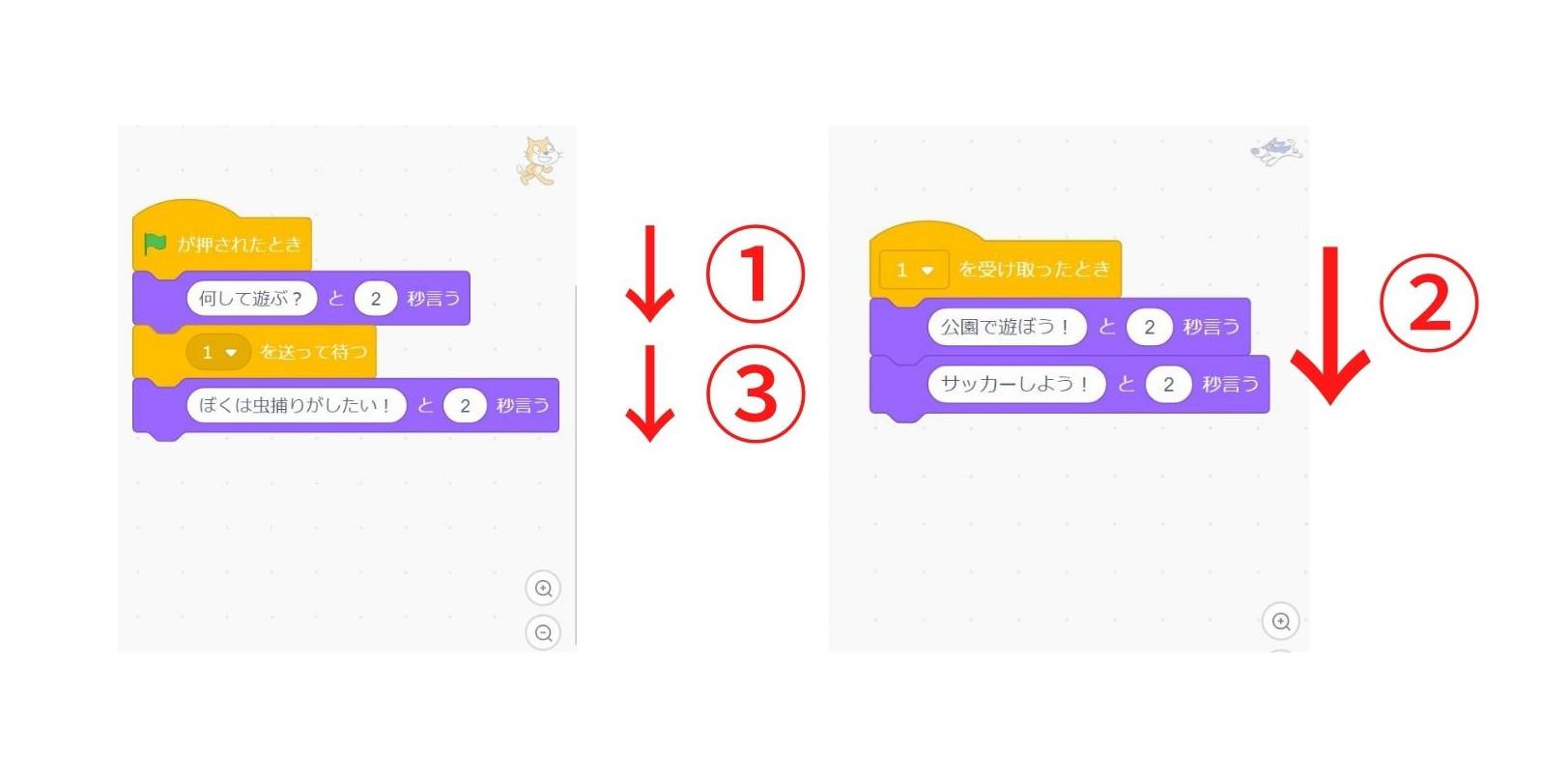 Scratch メッセージ(15)
