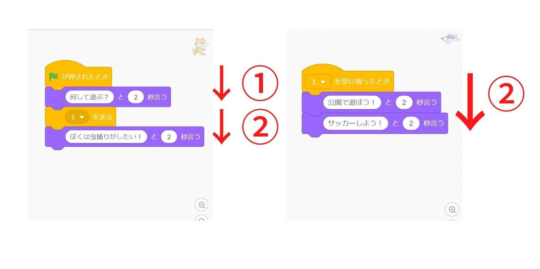 Scratch メッセージ(14)